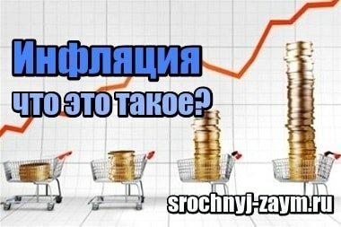 Миниатюра Инфляция – что это такое простыми словами